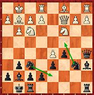 Benko Gambit-Tip 4