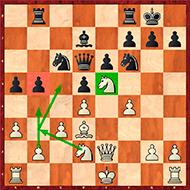 Caro-Kann Defence- Tip #3