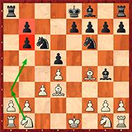 Caro-Kann Defence- Tip #4