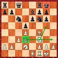 Caro-Kann Defence- Tip #7