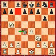 Crush the Sicilian with 2.Nc3 - Part 2- Diagram 2