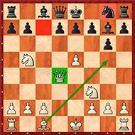 Crush the Sicilian with 2.Nc3 - Part 2- Diagram 4