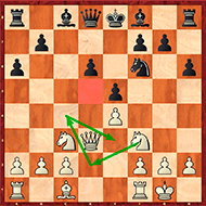 Crush the Sicilian with 2.Nc3 - Part 2- Diagram 6